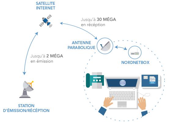 internet-satellite.png