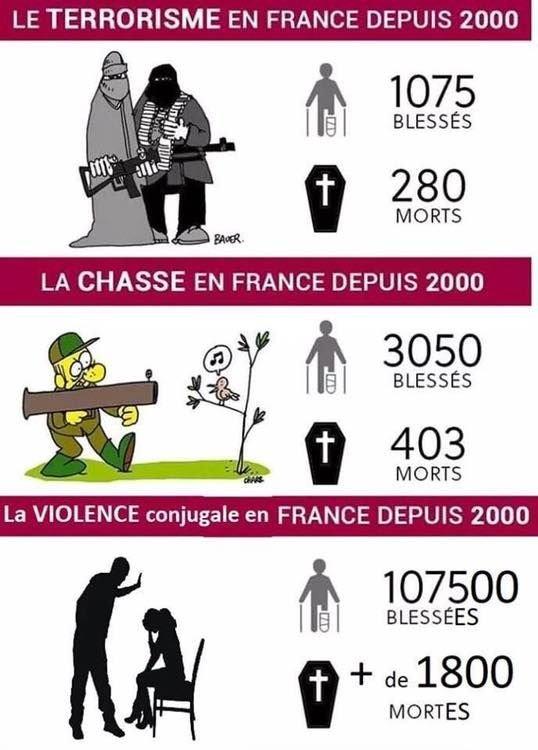 1166071-morts-violentes.jpg