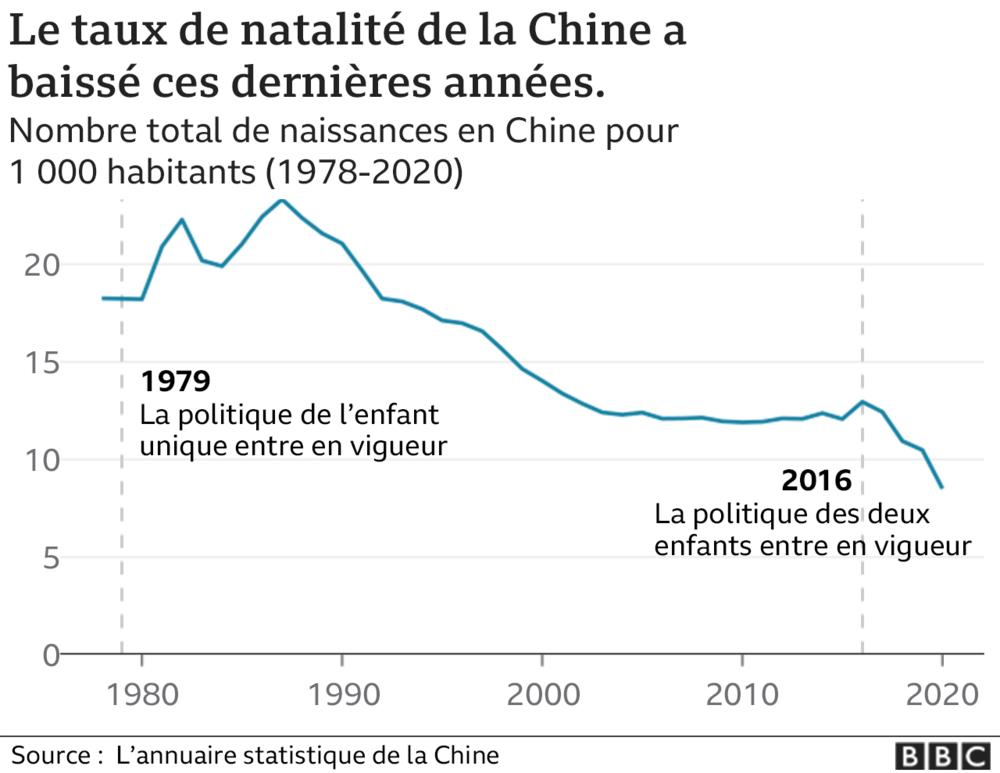 china_birthrate_2x640-nc.png